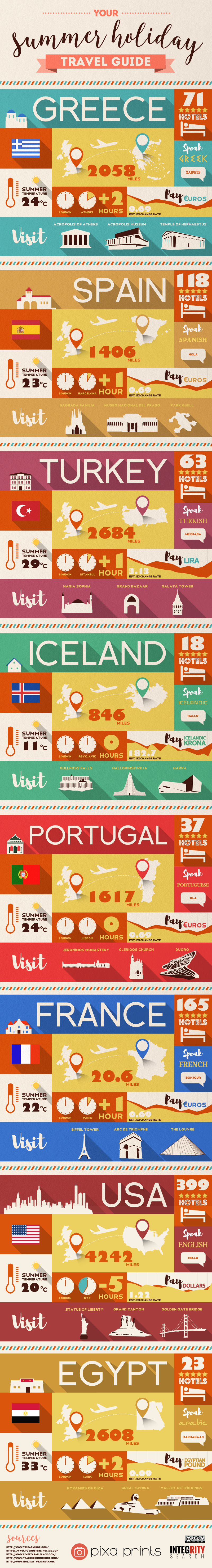 Summer Holiday Travel Guide Infographic
